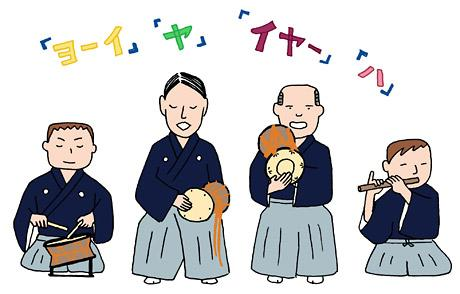 10.What is the cry of the Hayashi musicians?